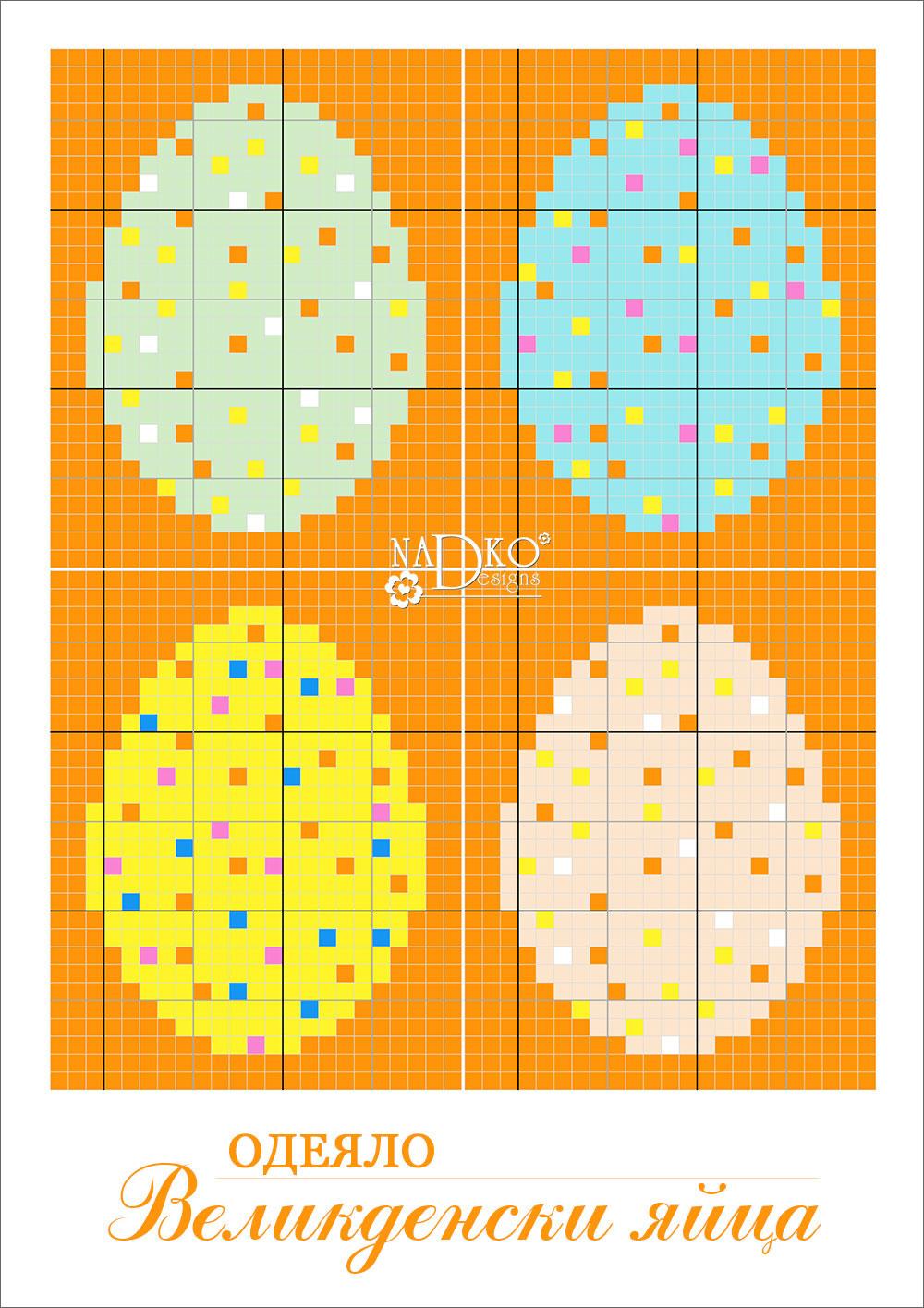 """Проект """"Великденски яйца"""": част I"""